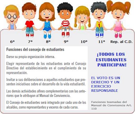 Gobierno Escolar – CONSEJO ESTUDIANTIL  2020 J.T. Sede A